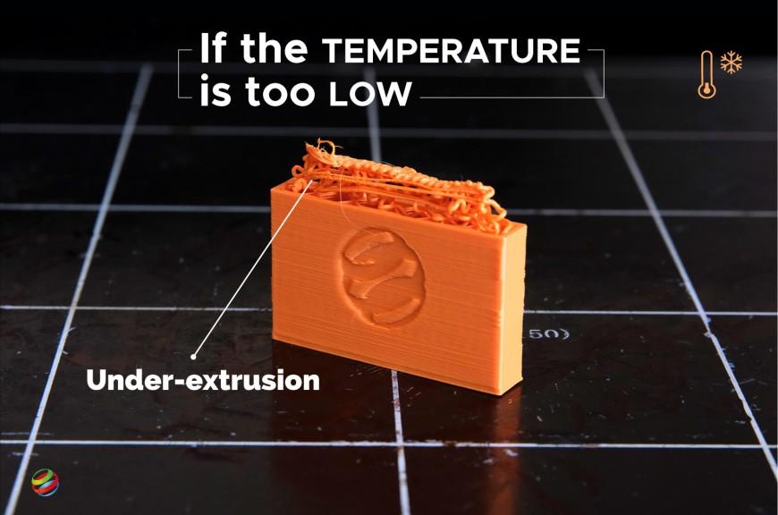 Trovare la temperatura di stampa corretta